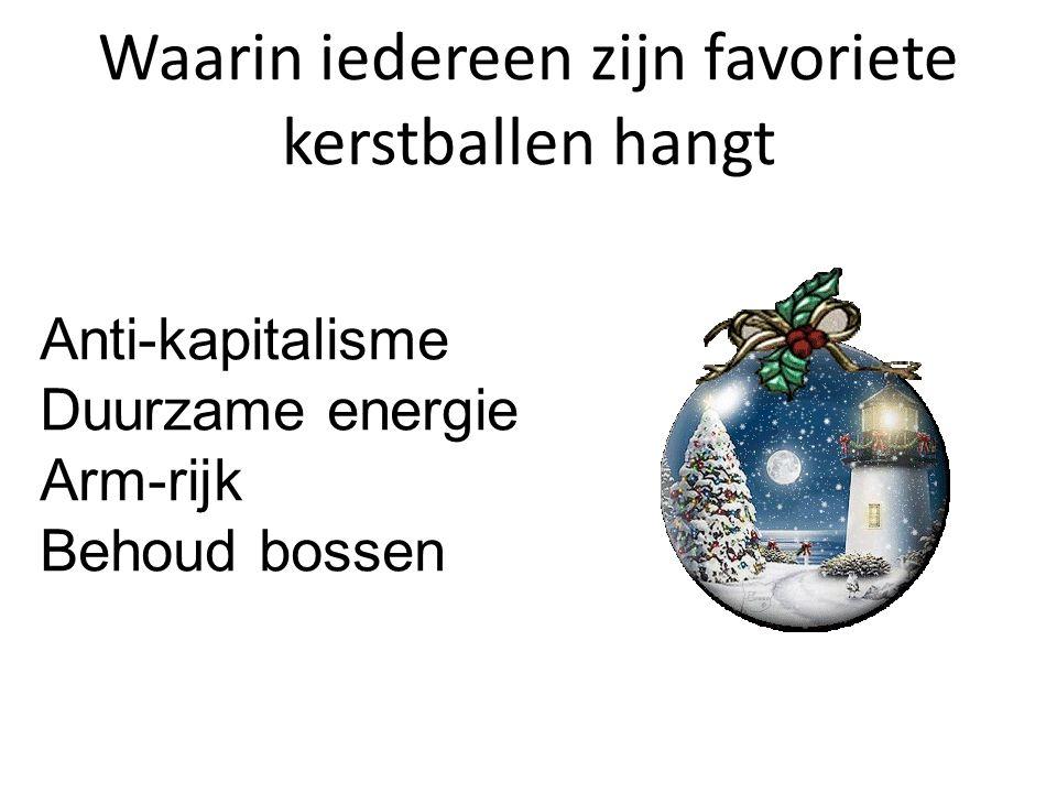 Waarin iedereen zijn favoriete kerstballen hangt Anti-kapitalisme Duurzame energie Arm-rijk Behoud bossen
