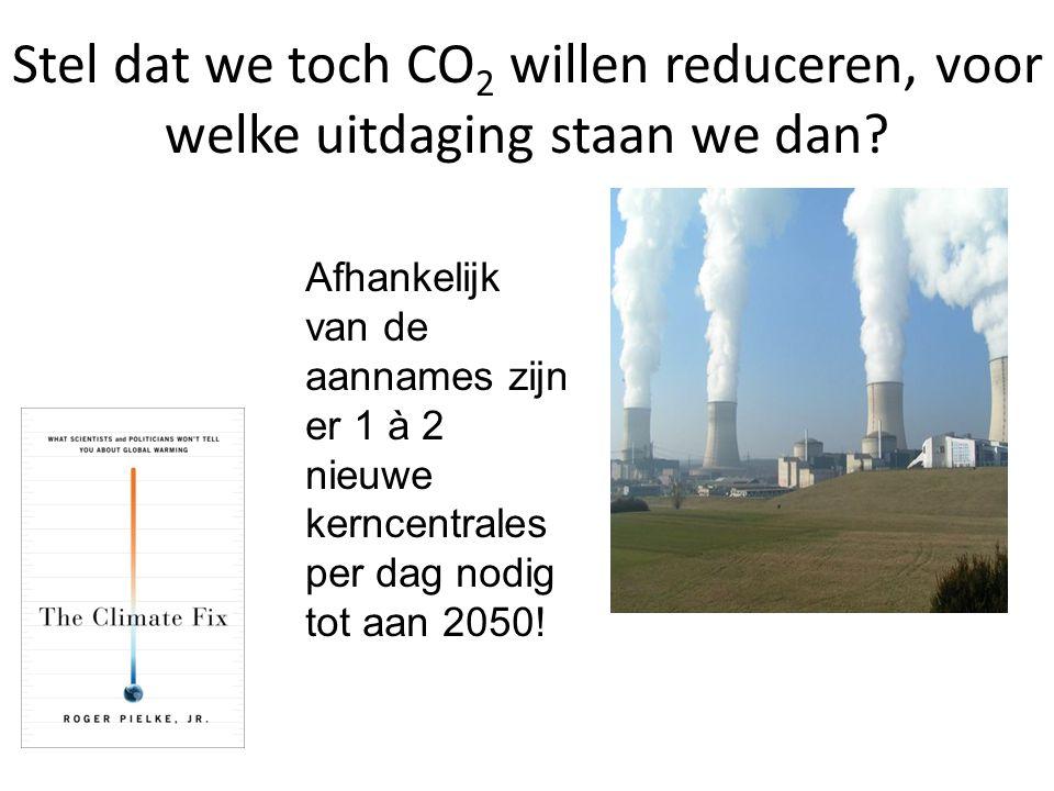 Stel dat we toch CO 2 willen reduceren, voor welke uitdaging staan we dan? Afhankelijk van de aannames zijn er 1 à 2 nieuwe kerncentrales per dag nodi