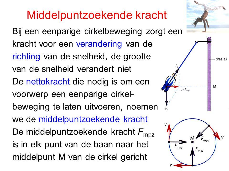Middelpuntzoekende kracht Bij een eenparige cirkelbeweging zorgt een kracht voor een verandering van de richting van de snelheid, de grootte van de sn