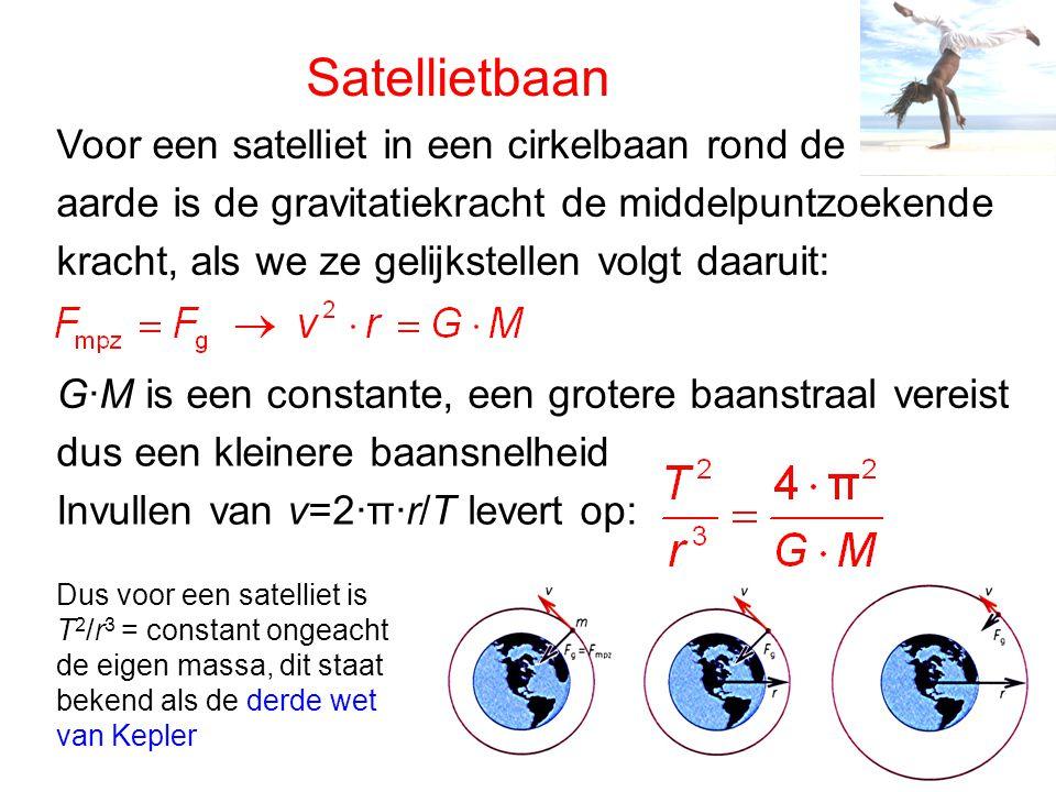 Satellietbaan Voor een satelliet in een cirkelbaan rond de aarde is de gravitatiekracht de middelpuntzoekende kracht, als we ze gelijkstellen volgt da