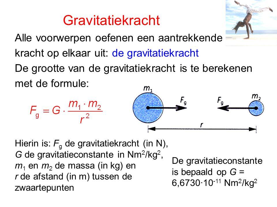Gravitatiekracht Alle voorwerpen oefenen een aantrekkende kracht op elkaar uit: de gravitatiekracht De grootte van de gravitatiekracht is te berekenen
