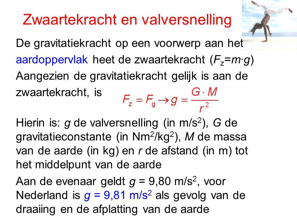 Zwaartekracht en valversnelling De gravitatiekracht op een voorwerp aan het aardoppervlak heet de zwaartekracht (F z =m∙g) Aangezien de gravitatiekrac