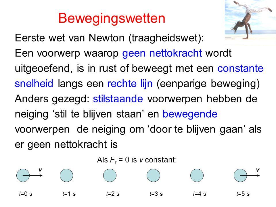 Bewegingswetten Eerste wet van Newton (traagheidswet): Een voorwerp waarop geen nettokracht wordt uitgeoefend, is in rust of beweegt met een constante
