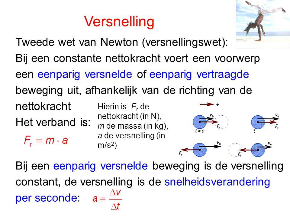 Versnelling Tweede wet van Newton (versnellingswet): Bij een constante nettokracht voert een voorwerp een eenparig versnelde of eenparig vertraagde be
