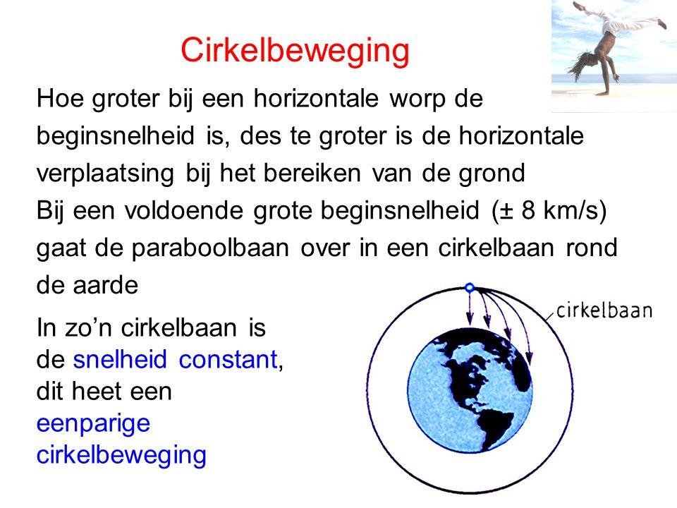 Cirkelbeweging Hoe groter bij een horizontale worp de beginsnelheid is, des te groter is de horizontale Bij een voldoende grote beginsnelheid (± 8 km/