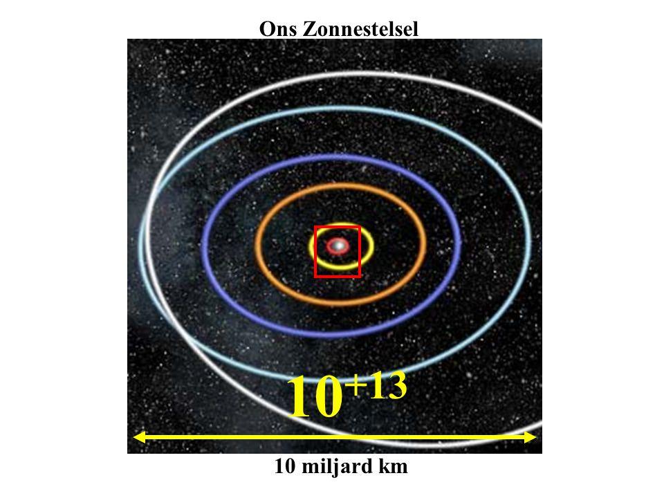 10 +13 10 miljard km Ons Zonnestelsel