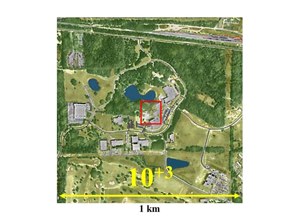 10 +3 1 km