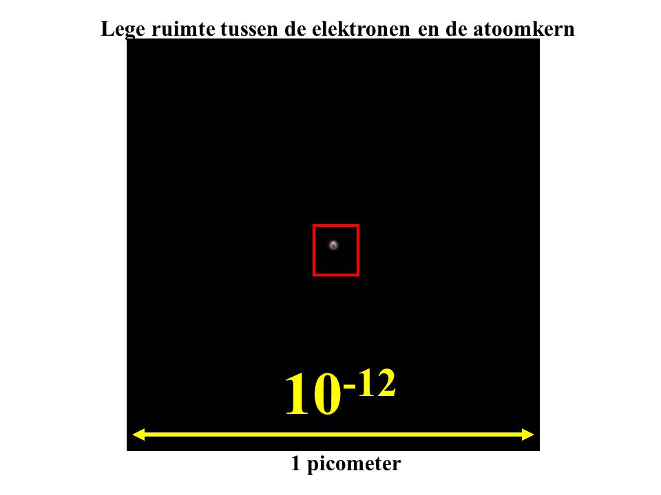 10 -12 1 picometer Lege ruimte tussen de elektronen en de atoomkern