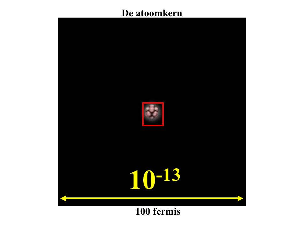 10 -13 100 fermis De atoomkern