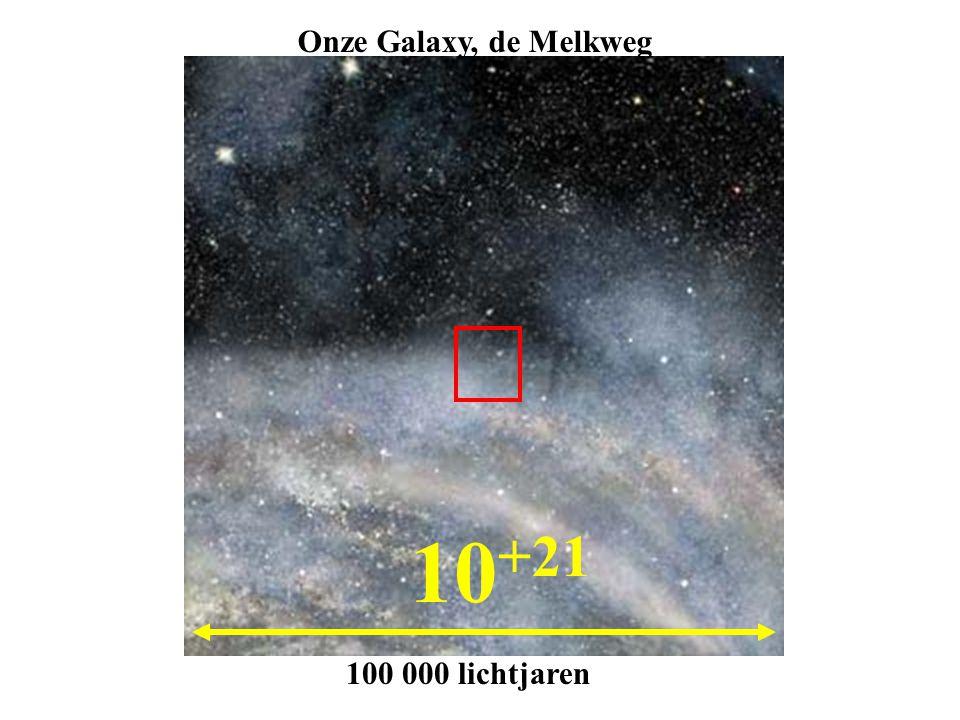 10 +21 100 000 lichtjaren Onze Galaxy, de Melkweg