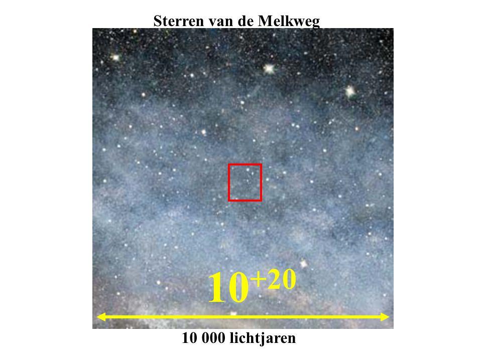 10 +20 10 000 lichtjaren Sterren van de Melkweg