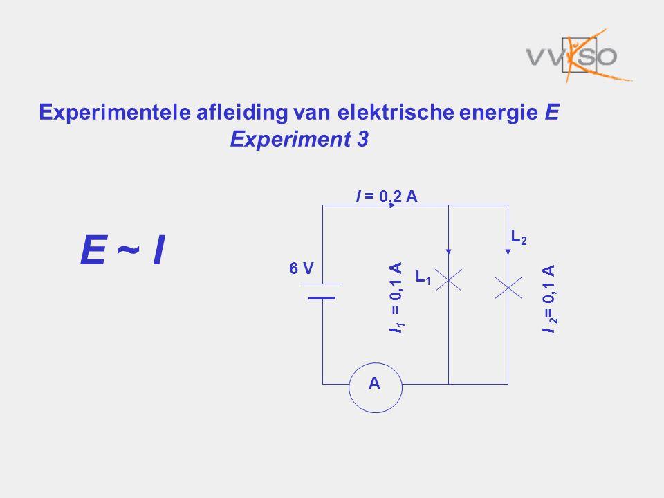 I = 0,2 A L2L2 A 6 V L1L1 I 1 = 0,1 AI 2 = 0,1 A E ~ I Experimentele afleiding van elektrische energie E Experiment 3