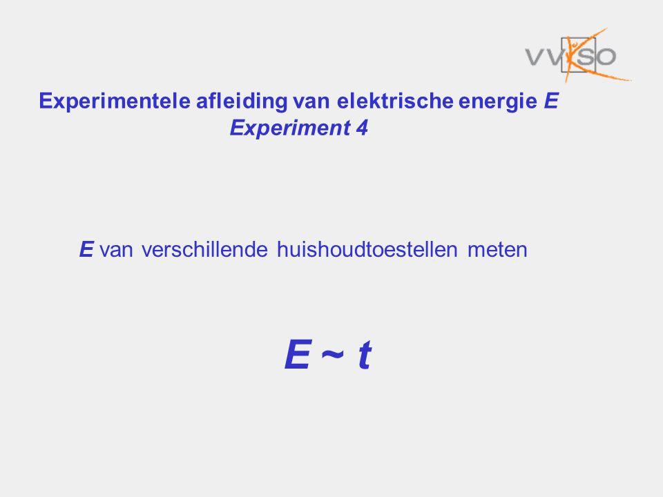 E ~ t E van verschillende huishoudtoestellen meten Experimentele afleiding van elektrische energie E Experiment 4