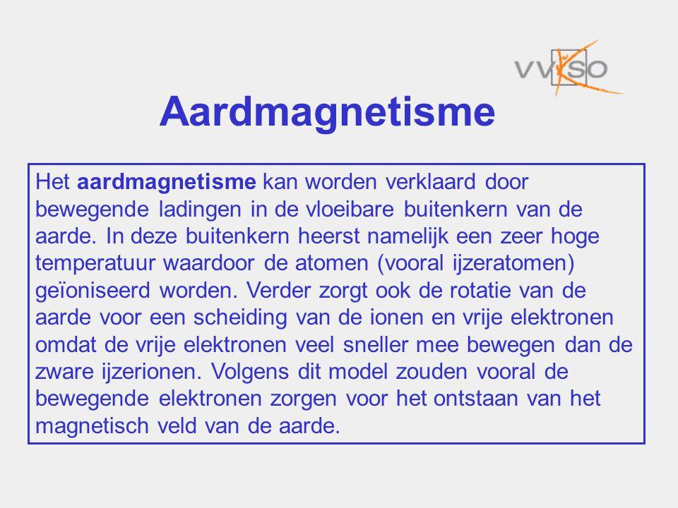 Aardmagnetisme Het aardmagnetisme kan worden verklaard door bewegende ladingen in de vloeibare buitenkern van de aarde.