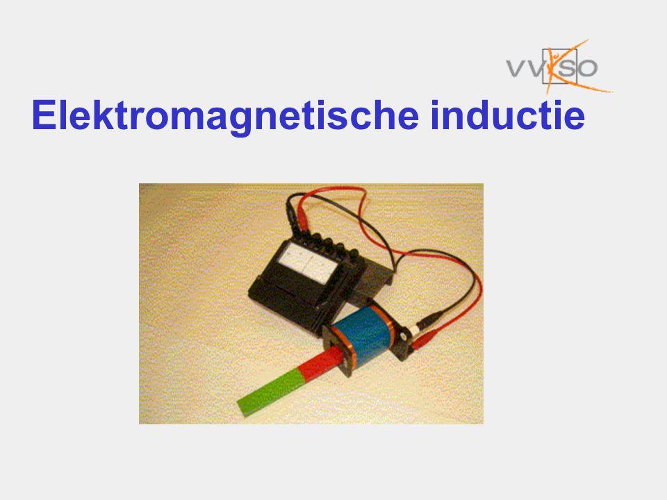 Elektromagnetische inductie