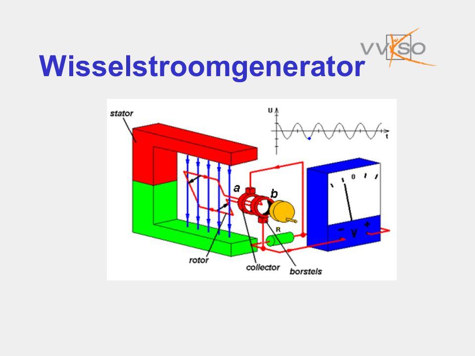Wisselstroomgenerator