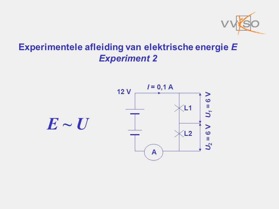 A U 2 = 6 V I = 0,1 A L1 L2 U 1 = 6 V 12 V E ~ U Experimentele afleiding van elektrische energie E Experiment 2