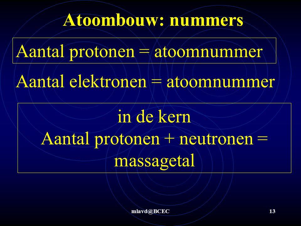 mlavd@BCEC12 Atoombouw In de kern zitten positieve deeltjes: protonen Rond de kern zitten negatieve deeltjes: elektronen In de kern zitten ook neutral
