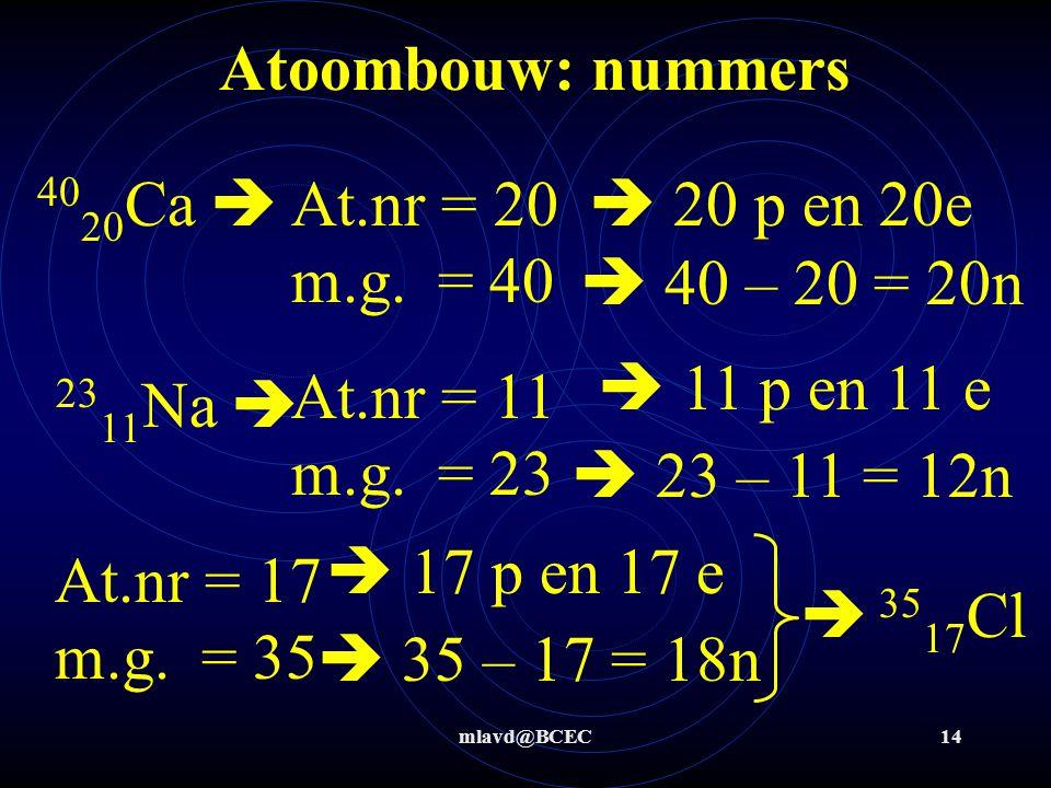 mlavd@BCEC13 Atoombouw: nummers Aantal protonen = atoomnummer Aantal elektronen = atoomnummer in de kern Aantal protonen + neutronen = massagetal