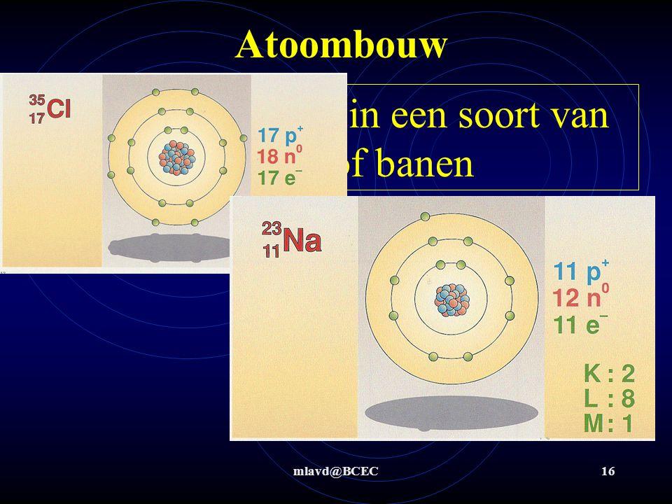 mlavd@BCEC15 Atoombouw: p, e, n Geef de samenstelling in p +, n 0 en e - van de volgende atomen 39 19 K 19 K  19 p en 19 e 209 80 Hg 209 Hg  80 p en