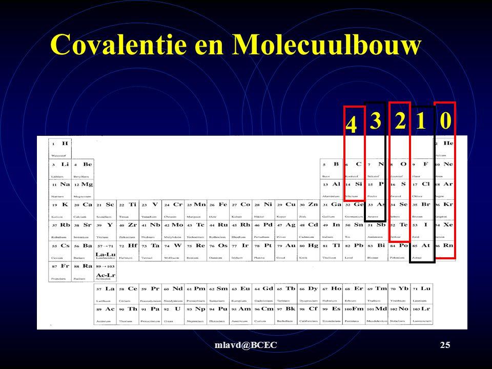 mlavd@BCEC24 Covalentie en Molecuulbouw De niet metaal elementen vormen bindingen tussen de atomen. Het aantal bindingen van deze elementen is (meesta