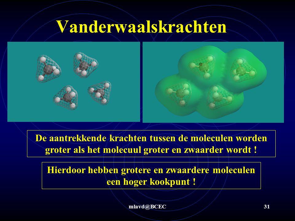mlavd@BCEC30 Vanderwaalskrachten De aantrekkende krachten tussen de moleculen worden dus duidelijk niet veroorzaakt door de bindingselektronen want di
