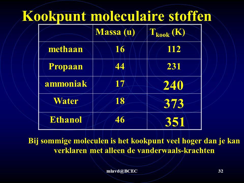 mlavd@BCEC31 Vanderwaalskrachten De aantrekkende krachten tussen de moleculen worden groter als het molecuul groter en zwaarder wordt ! Hierdoor hebbe