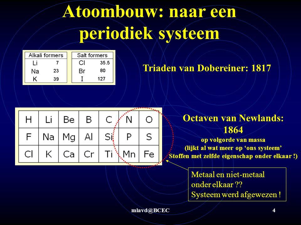 mlavd@BCEC3 Atoombouw: naar een periodiek systeem Dalton: 1808