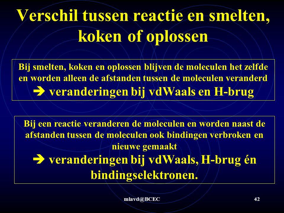 mlavd@BCEC41 Reacties Bij een reactie tussen stoffen worden de bindingen in de moleculen verbroken en worden er nieuwe bindingen gemaakt waardoor ande
