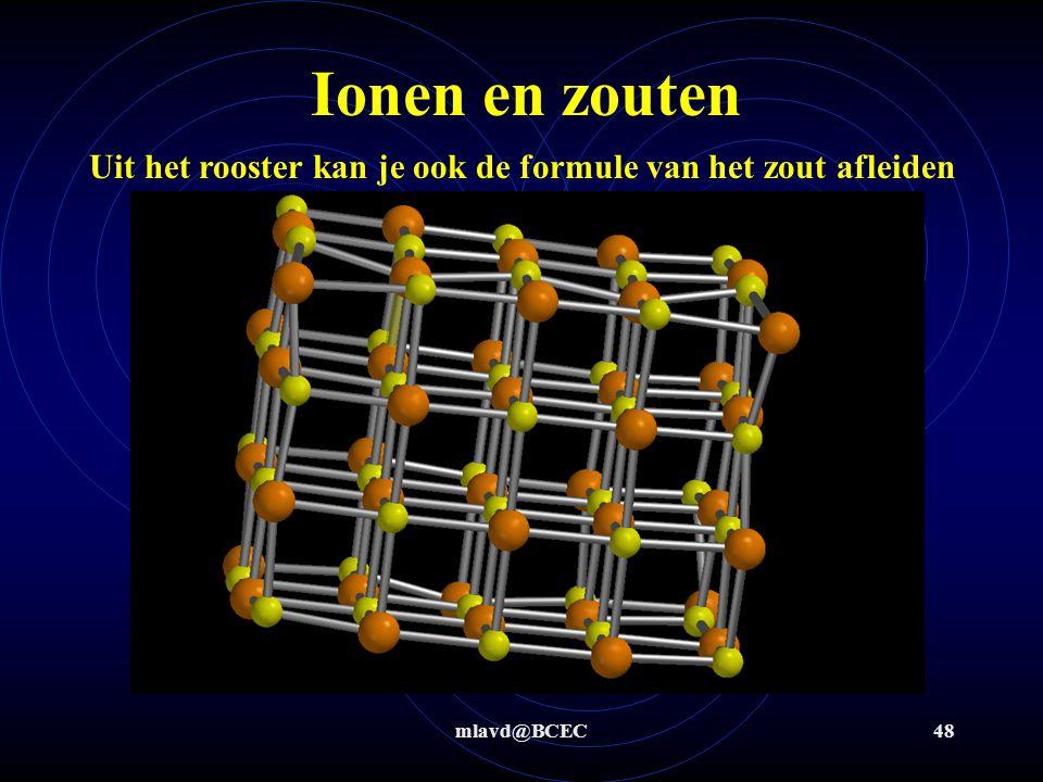 mlavd@BCEC47 Ionen en zouten De ionen vormen een ionrooster  zoutkristal