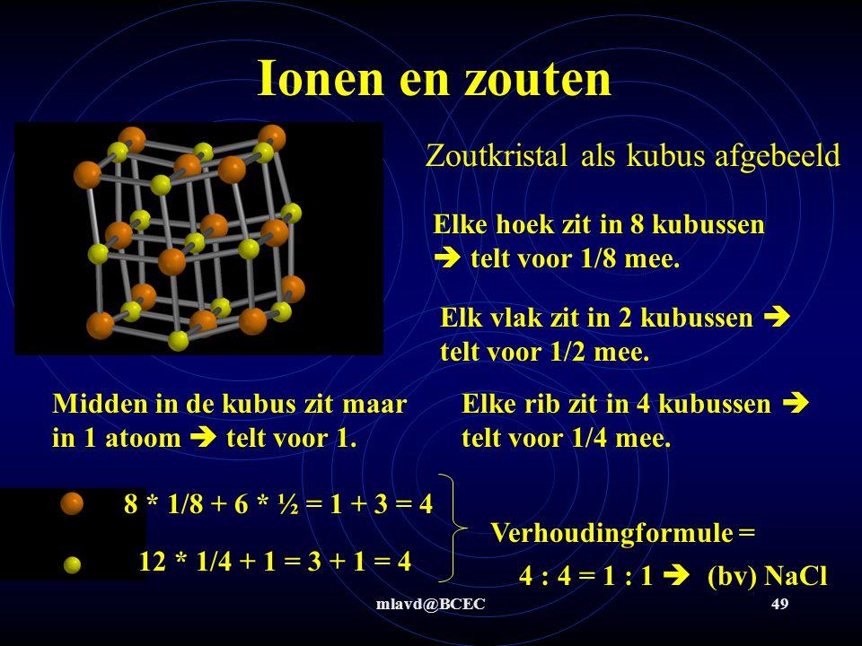 mlavd@BCEC48 Ionen en zouten Uit het rooster kan je ook de formule van het zout afleiden