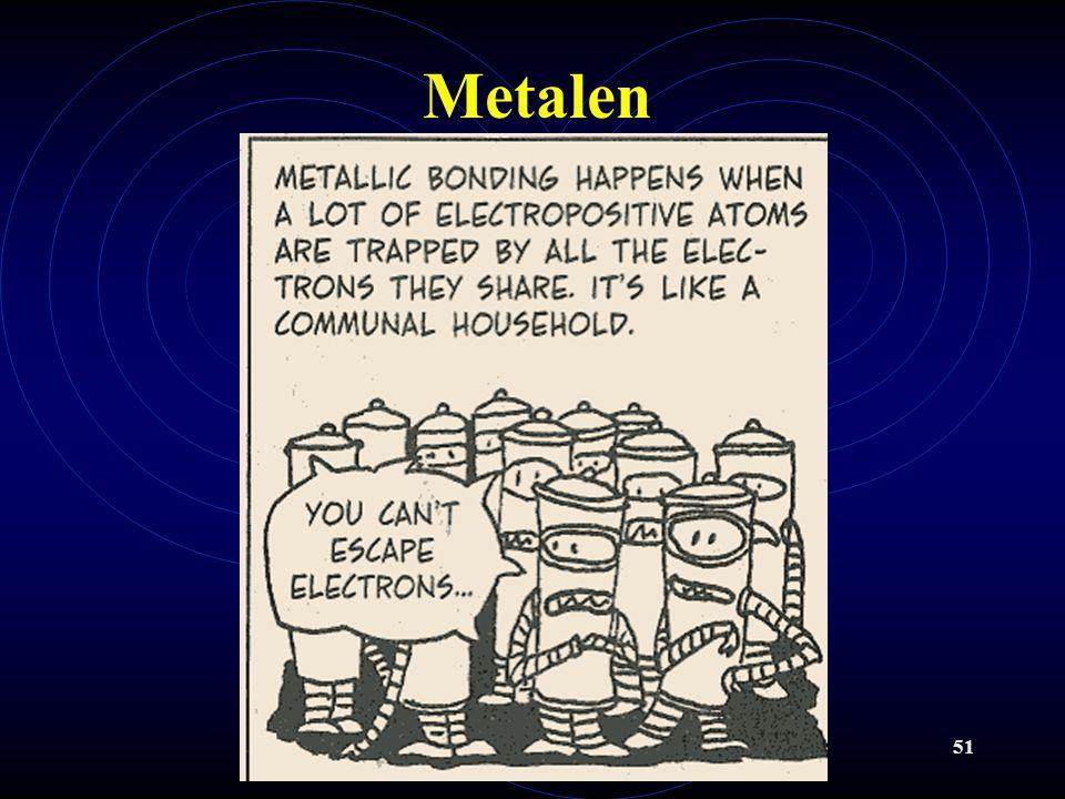 mlavd@BCEC50 Geleiding van stroom Simulatie: stroomgeleiding http://www.chem.iastate.edu/group/Greenbowe/sections/projectfolder/flashfiles/electroChem