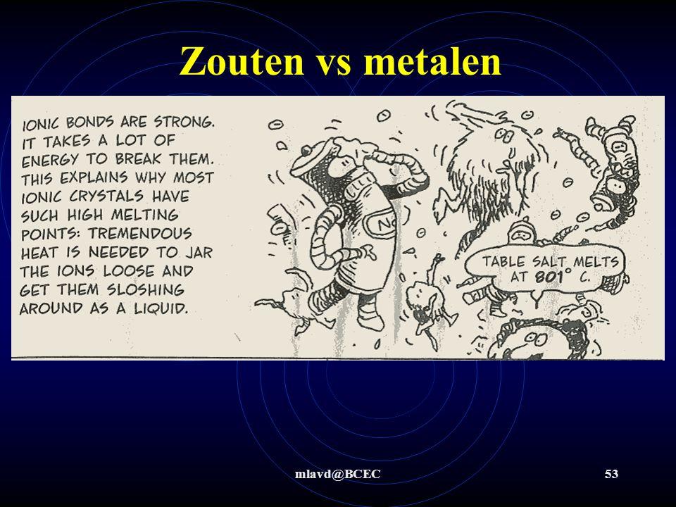 mlavd@BCEC52 Metalen Bij metalen is een rooster gemaakt van de atomen. Hiertussen in 'zwerven' losse elektronen die voor de geleiding zorgen. e-e- e-e