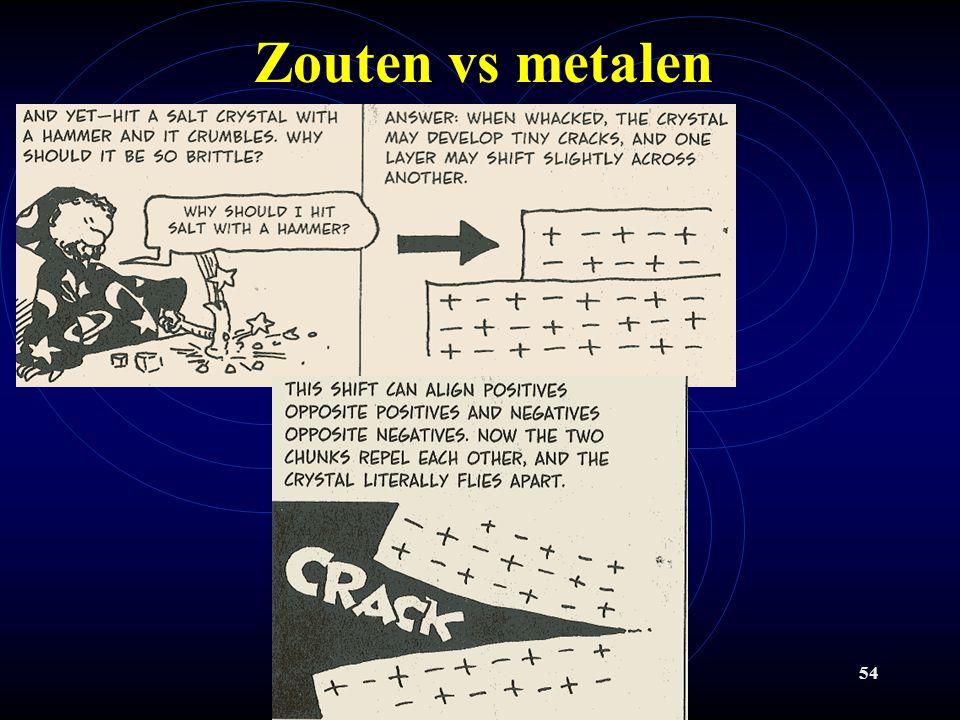 mlavd@BCEC53 Zouten vs metalen Bij vaste zouten is ook een vast rooster maar dan gemaakt van de ionen. Hiertussen in 'zwerven' geen losse elektronen 