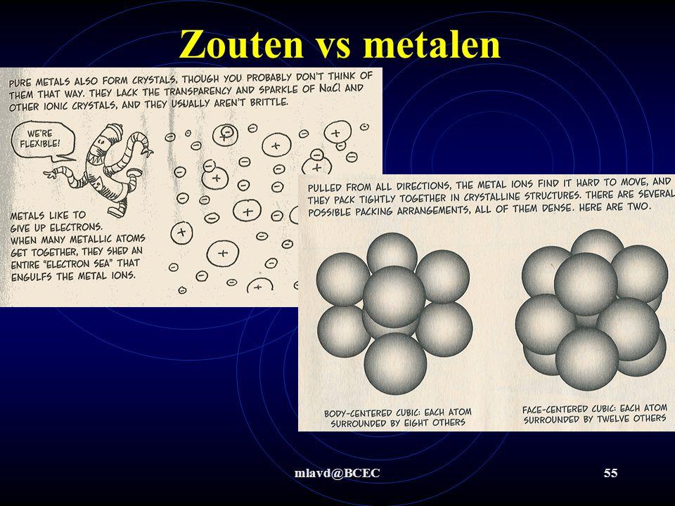 mlavd@BCEC54 Zouten vs metalen