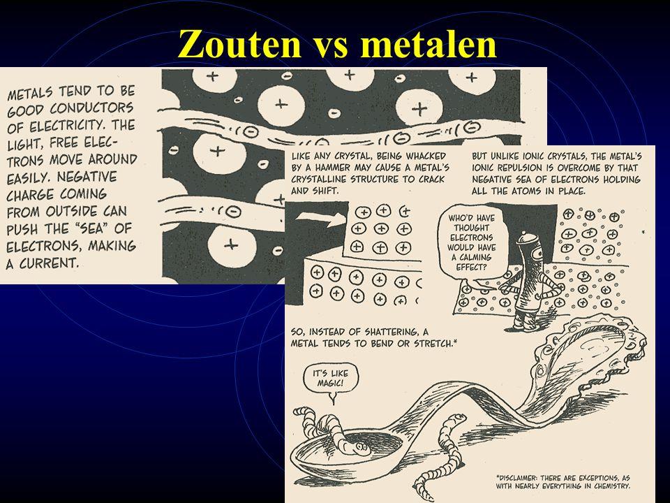 mlavd@BCEC55 Zouten vs metalen