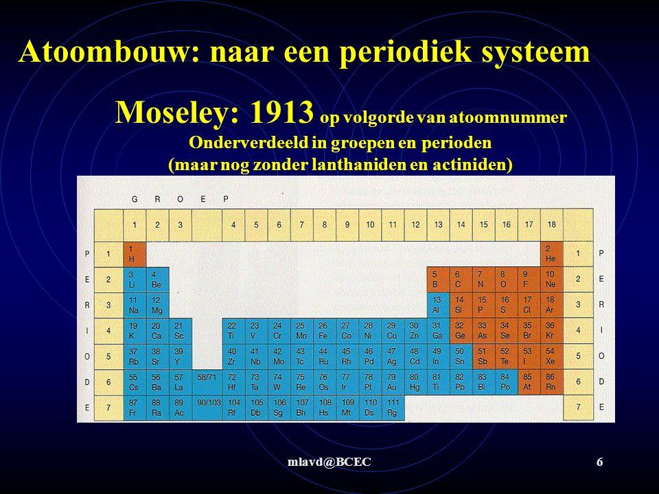 mlavd@BCEC5 Atoombouw: naar een periodiek systeem Mendeleev: 1869 op volgorde van massa met open gelaten plaatsen (hier in het roze) voor nog niet bek