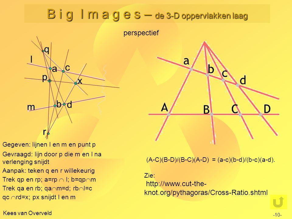 Kees van Overveld perspectief -10- B i g I m a g e s – de 3-D oppervlakken laag l m Gegeven: lijnen l en m en punt p p Gevraagd: lijn door p die m en