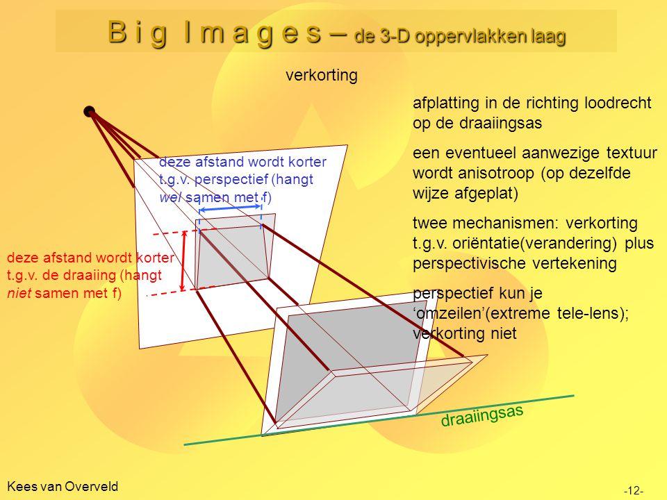 Kees van Overveld verkorting -12- B i g I m a g e s – de 3-D oppervlakken laag afplatting in de richting loodrecht op de draaiingsas een eventueel aan