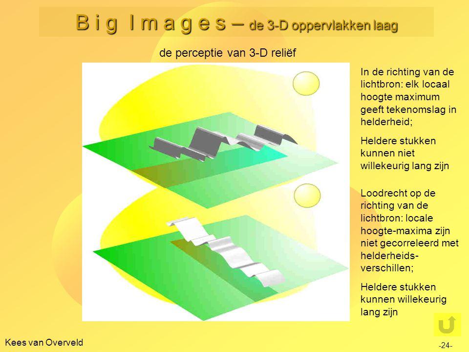 Kees van Overveld de perceptie van 3-D reliëf -24- B i g I m a g e s – de 3-D oppervlakken laag In de richting van de lichtbron: elk locaal hoogte max