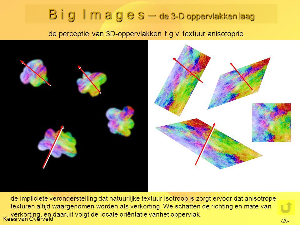 Kees van Overveld de perceptie van 3D-oppervlakken t.g.v. textuur anisotoprie de impliciete veronderstelling dat natuurlijke textuur isotroop is zorgt