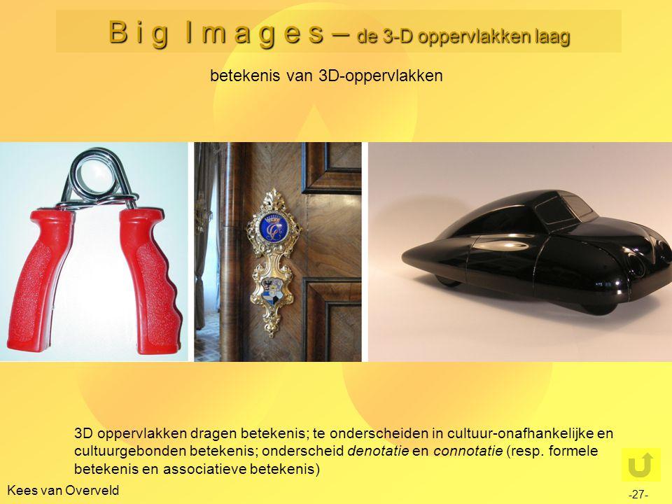 Kees van Overveld betekenis van 3D-oppervlakken -27- B i g I m a g e s – de 3-D oppervlakken laag 3D oppervlakken dragen betekenis; te onderscheiden i
