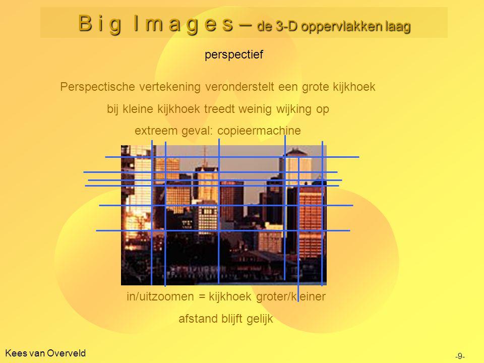 Kees van Overveld Perspectische vertekening veronderstelt een grote kijkhoek bij kleine kijkhoek treedt weinig wijking op extreem geval: copieermachin