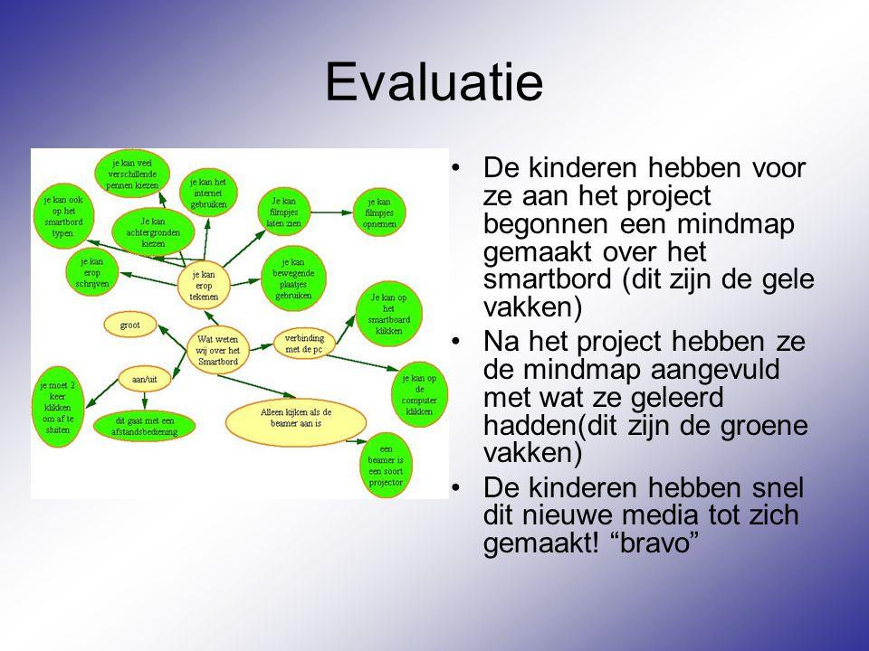 Evaluatie De kinderen hebben voor ze aan het project begonnen een mindmap gemaakt over het smartbord (dit zijn de gele vakken) Na het project hebben z