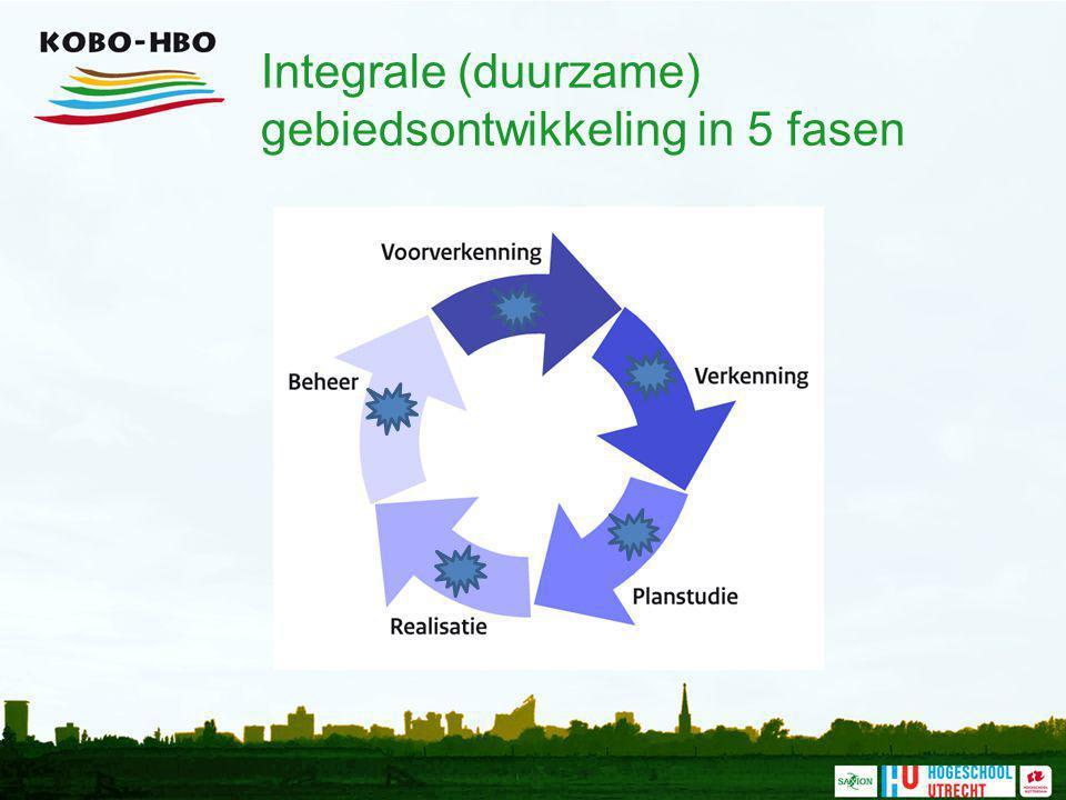 Integrale (duurzame) gebiedsontwikkeling in 5 fasen