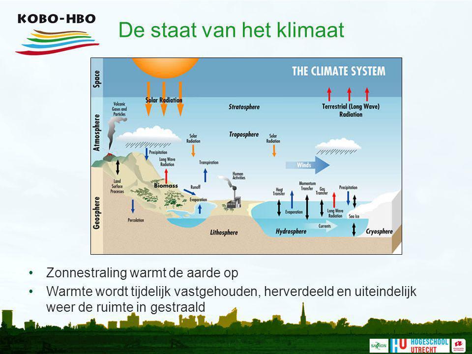 De staat van het klimaat Zonnestraling warmt de aarde op Warmte wordt tijdelijk vastgehouden, herverdeeld en uiteindelijk weer de ruimte in gestraald