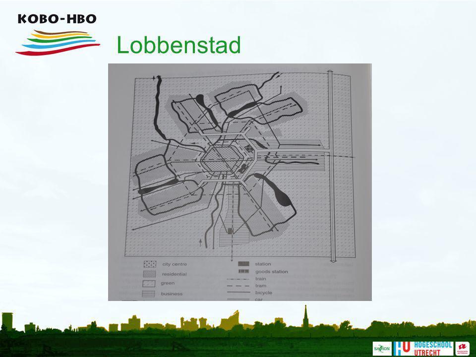 Lobbenstad