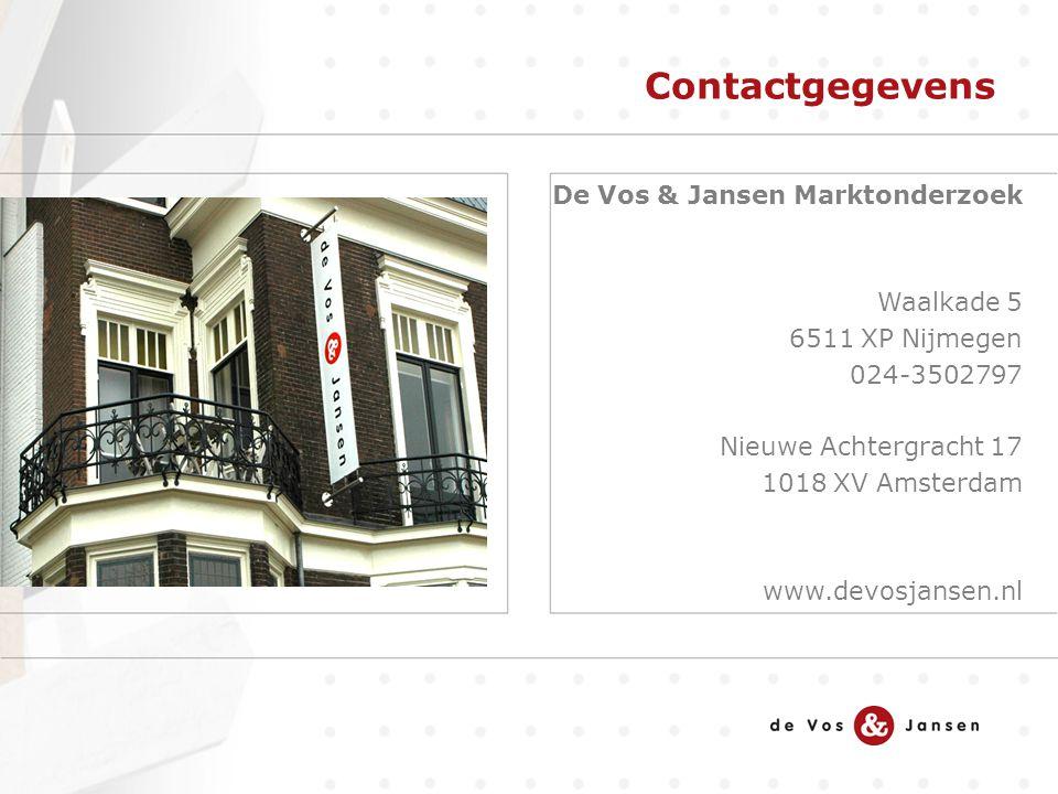 De Vos & Jansen Marktonderzoek Waalkade 5 6511 XP Nijmegen 024-3502797 Nieuwe Achtergracht 17 1018 XV Amsterdam www.devosjansen.nl Contactgegevens