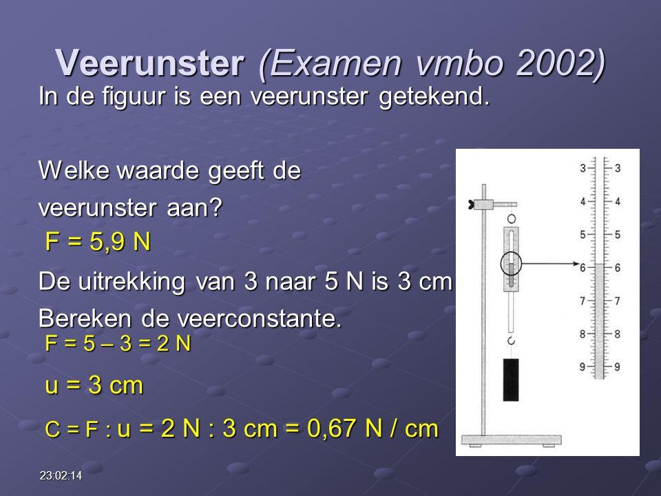 23:03:55 Veerunster (Examen vmbo 2002) In de figuur is een veerunster getekend. Welke waarde geeft de veerunster aan? De uitrekking van 3 naar 5 N is