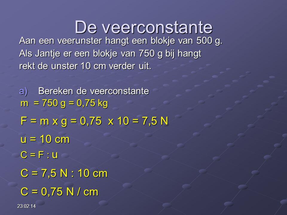 23:03:55 De veerconstante Aan een veerunster hangt een blokje van 500 g. Als Jantje er een blokje van 750 g bij hangt rekt de unster 10 cm verder uit.